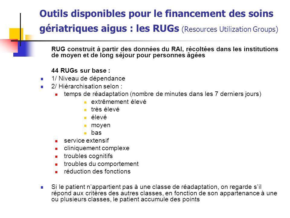 Outils disponibles pour le financement des soins gériatriques aigus : les RUGs (Resources Utilization Groups)