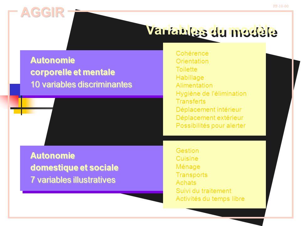 AGGIR Variables du modèle Autonomie corporelle et mentale