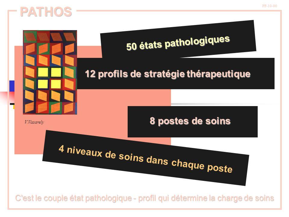 PATHOS 50 états pathologiques 12 profils de stratégie thérapeutique