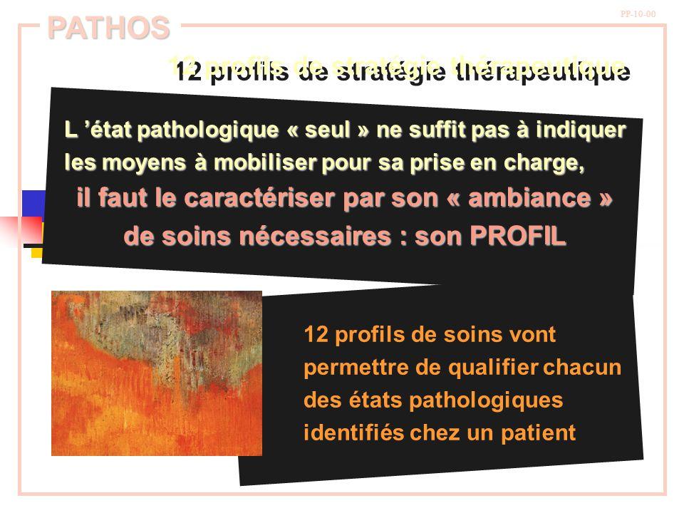 PATHOS 12 profils de stratégie thérapeutique