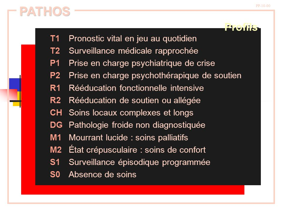 PATHOS Profils T1 T2 P1 P2 R1 R2 CH DG M1 M2 S1 S0