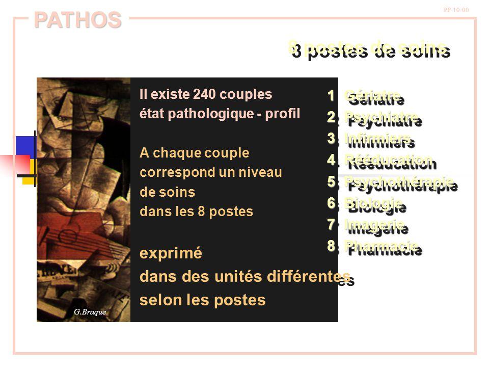 PATHOS 8 postes de soins exprimé dans des unités différentes