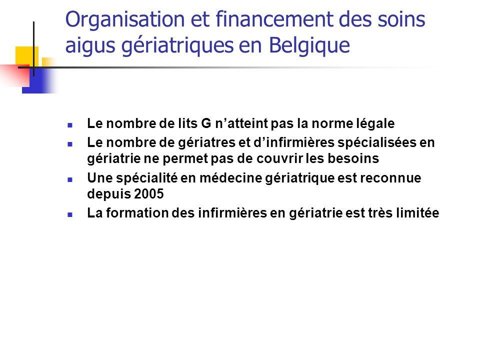 Organisation et financement des soins aigus gériatriques en Belgique