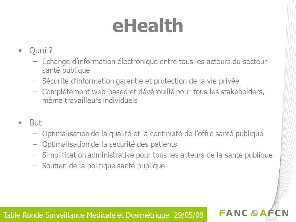 eHealth Quoi Echange d'information électronique entre tous les acteurs du secteur santé publique.