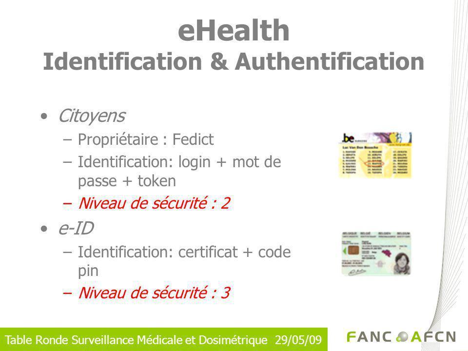 eHealth Identification & Authentification