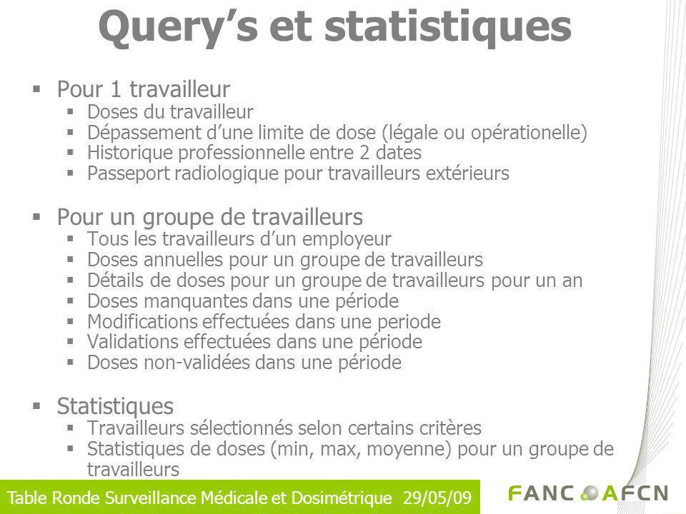 Query's et statistiques