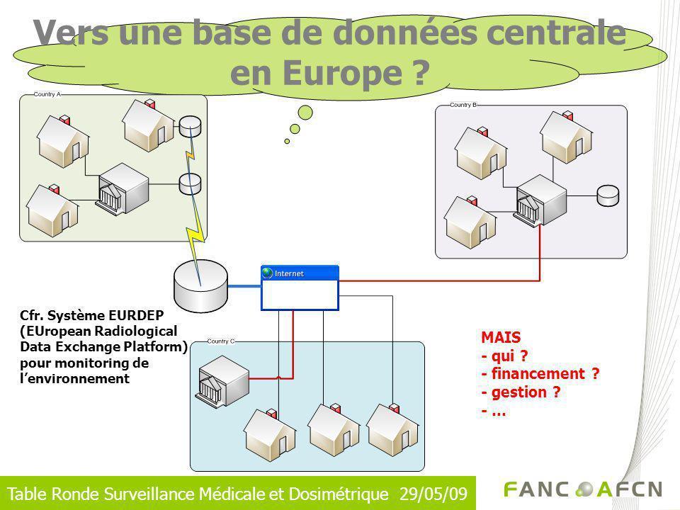 Vers une base de données centrale en Europe