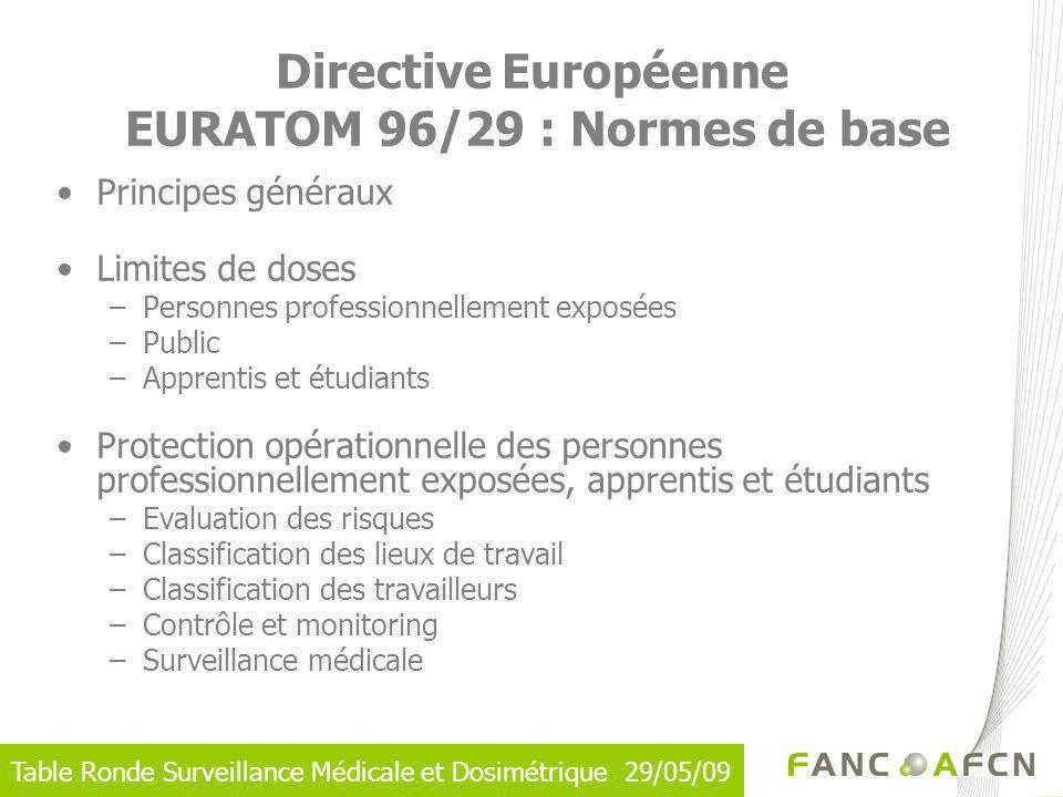 Directive Européenne EURATOM 96/29 : Normes de base