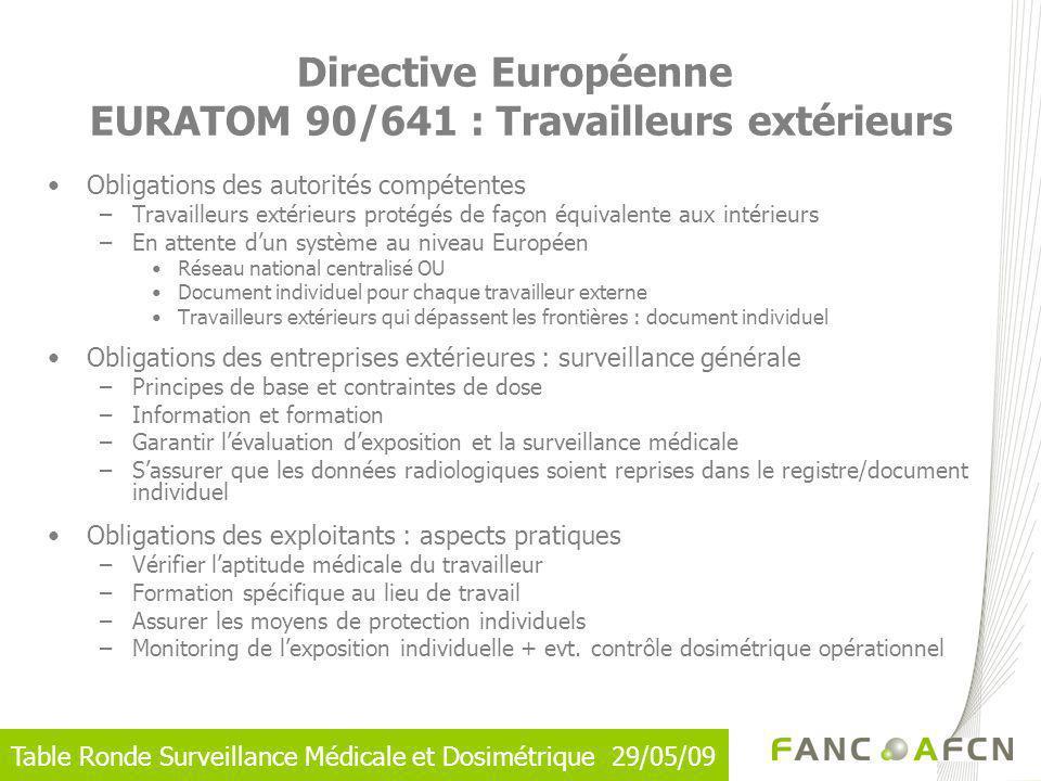 Directive Européenne EURATOM 90/641 : Travailleurs extérieurs