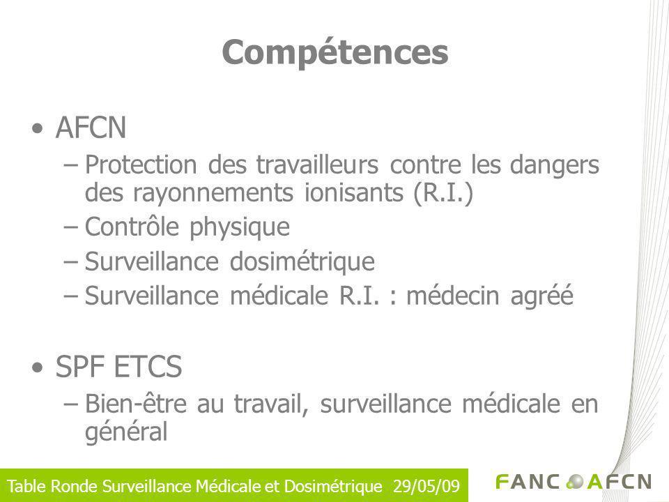 Compétences AFCN SPF ETCS