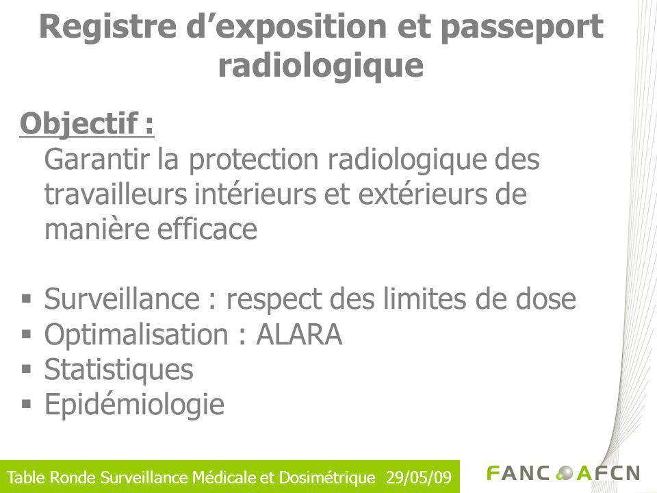 Registre d'exposition et passeport radiologique