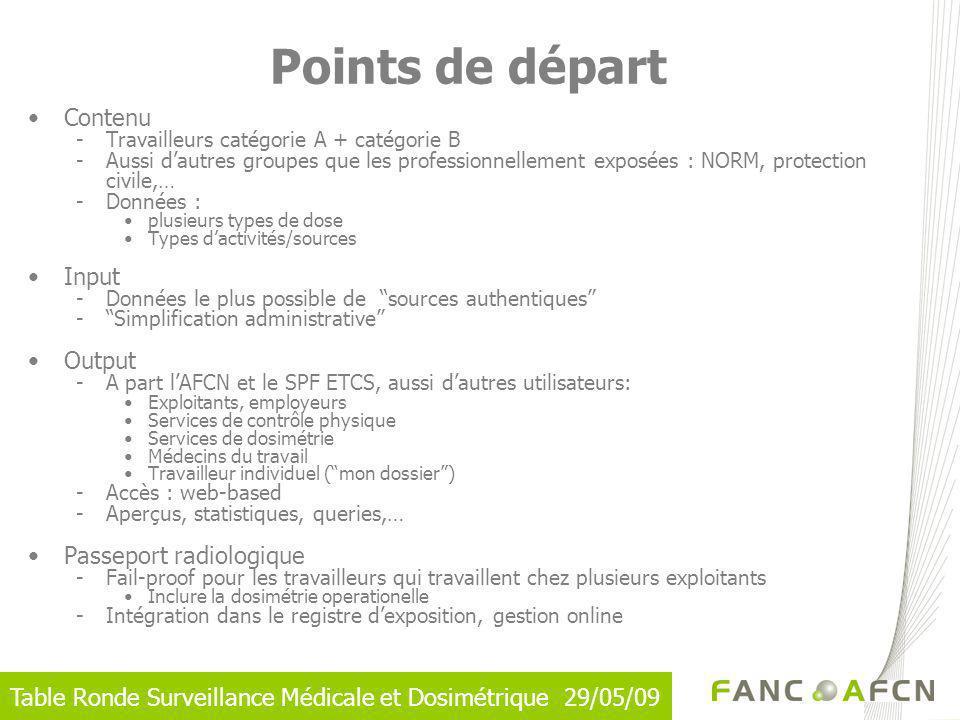 Points de départ Contenu Input Output Passeport radiologique