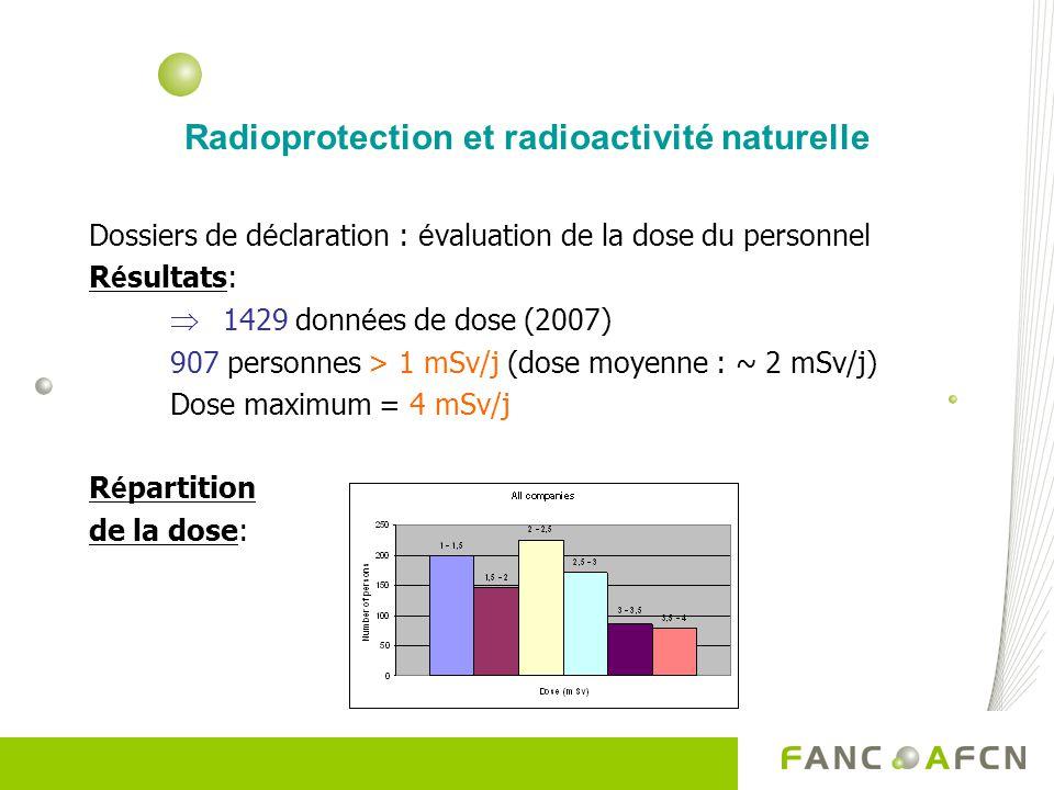 Radioprotection et radioactivité naturelle
