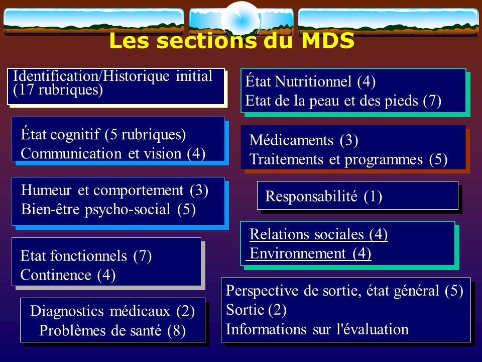 Diagnostics médicaux (2)
