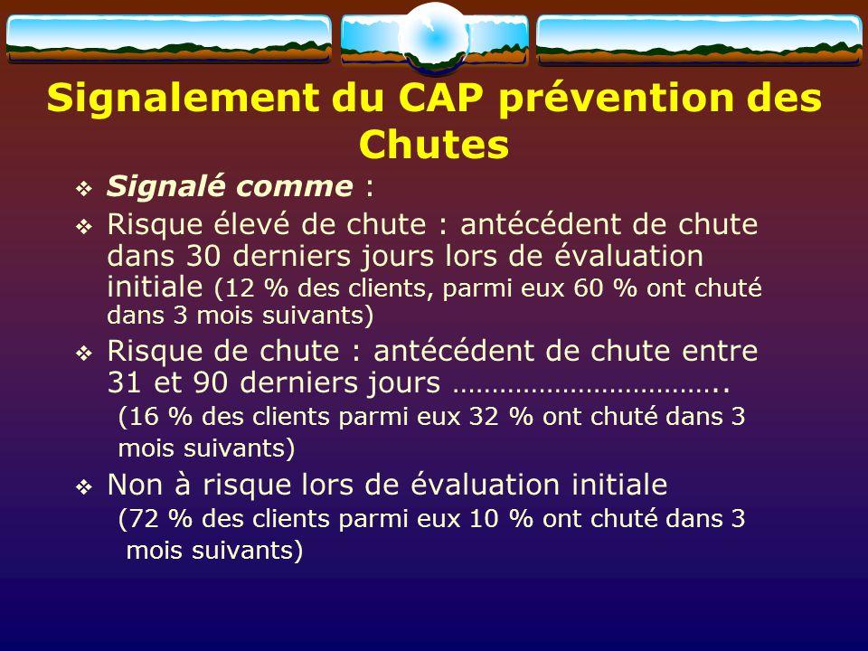 Signalement du CAP prévention des Chutes