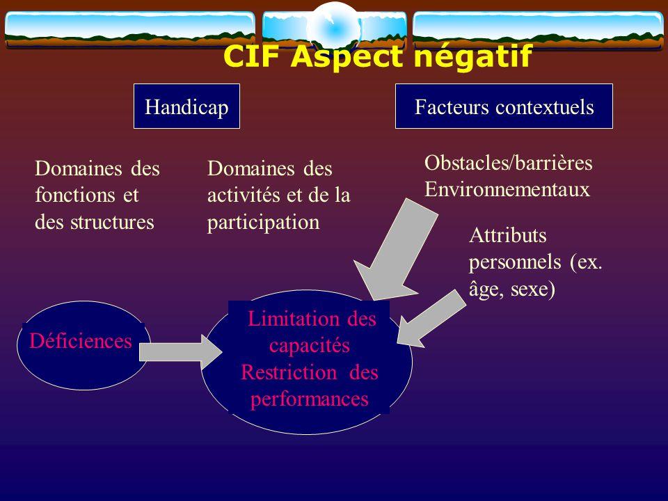 CIF Aspect négatif Handicap Handicap Facteurs contextuels