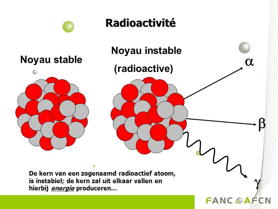 a b g Radioactivité Noyau instable (radioactive) Noyau stable