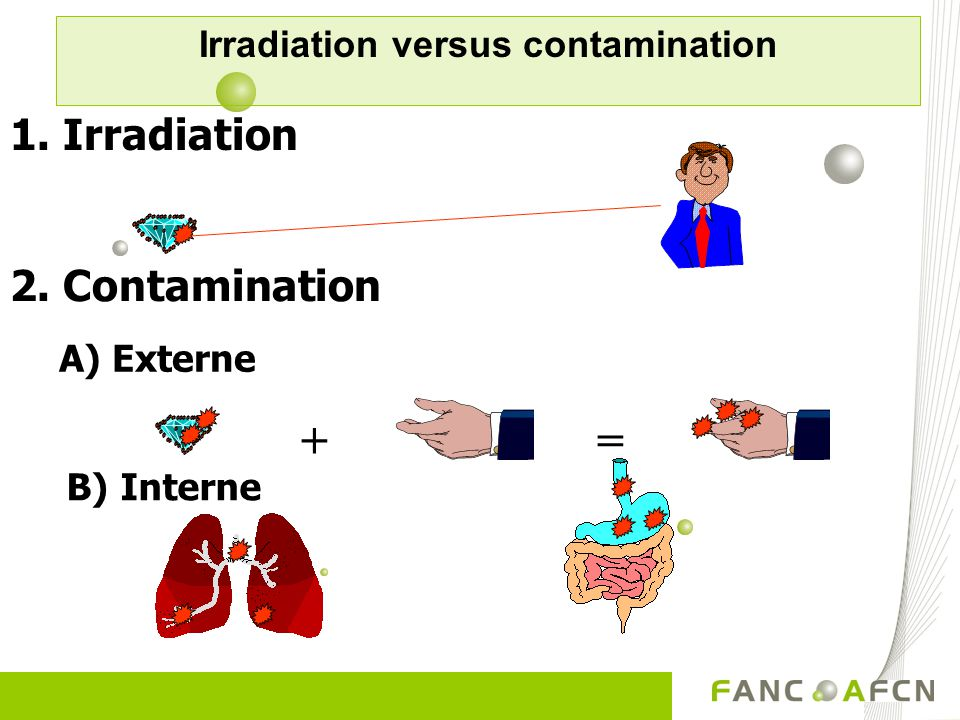 Irradiation versus contamination
