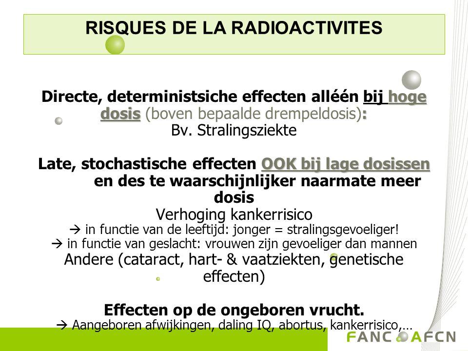 RISQUES DE LA RADIOACTIVITES