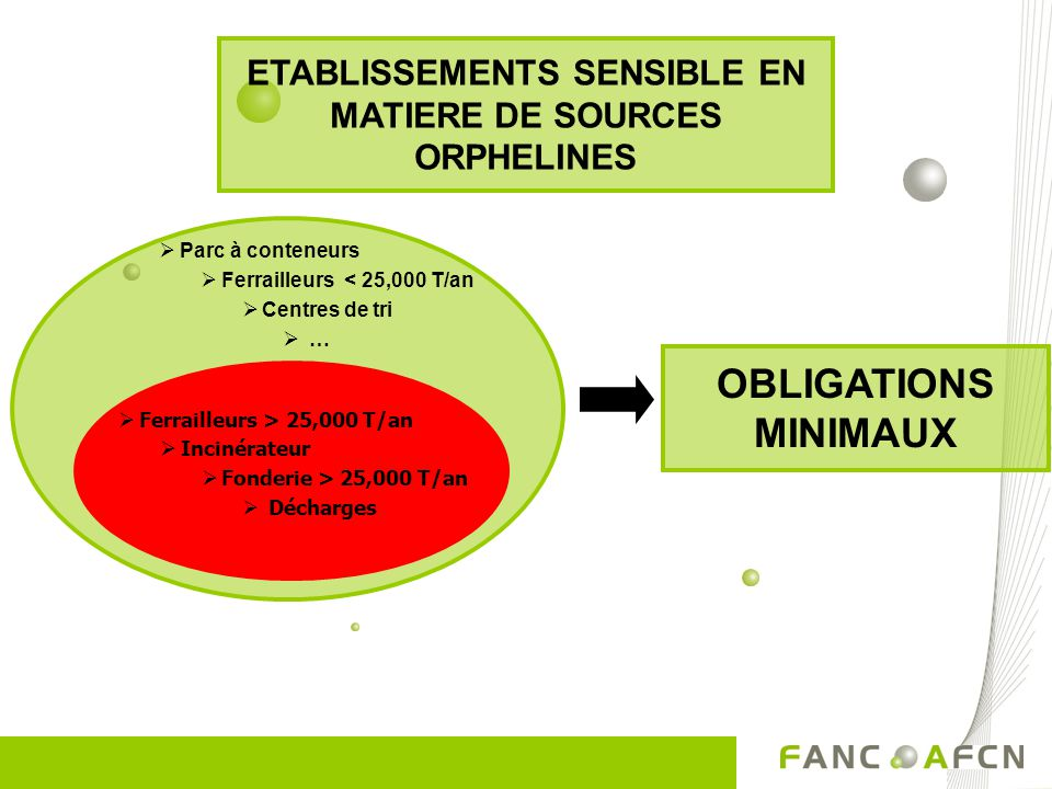 ETABLISSEMENTS SENSIBLE EN MATIERE DE SOURCES ORPHELINES