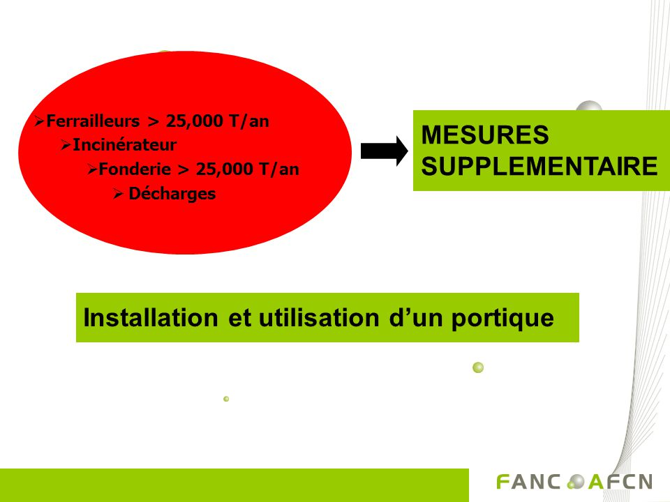 MESURES SUPPLEMENTAIRE
