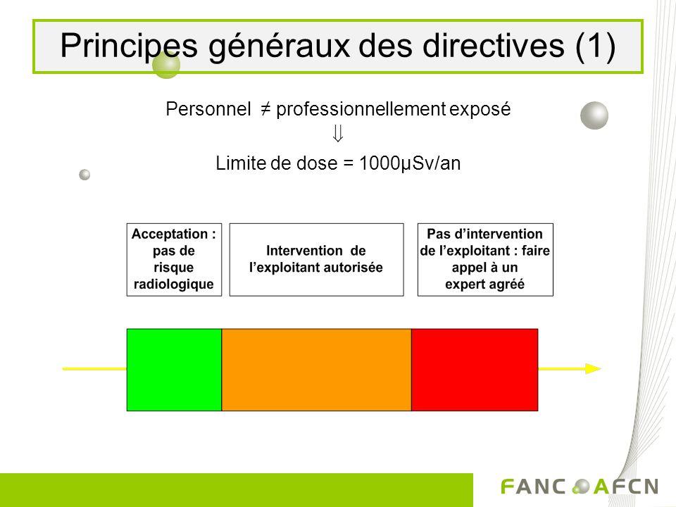 Principes généraux des directives (1)