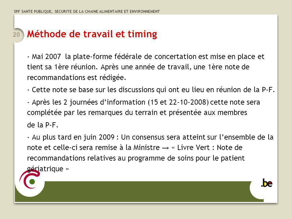 Méthode de travail et timing