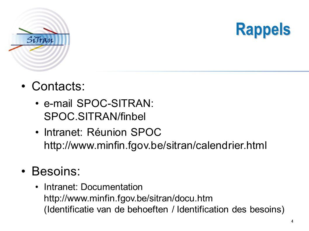 Rappels Contacts: Besoins: e-mail SPOC-SITRAN: SPOC.SITRAN/finbel