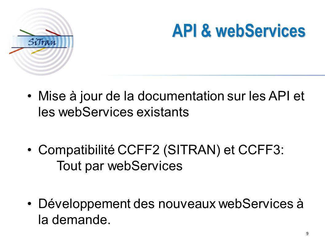 API & webServices Mise à jour de la documentation sur les API et les webServices existants.