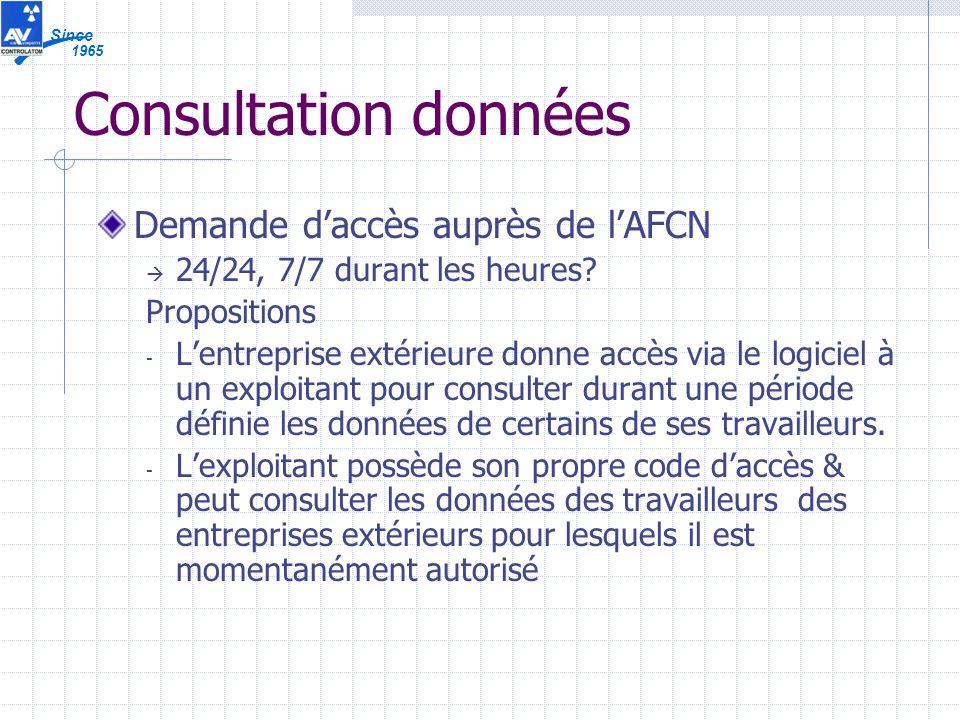 Consultation données Demande d'accès auprès de l'AFCN