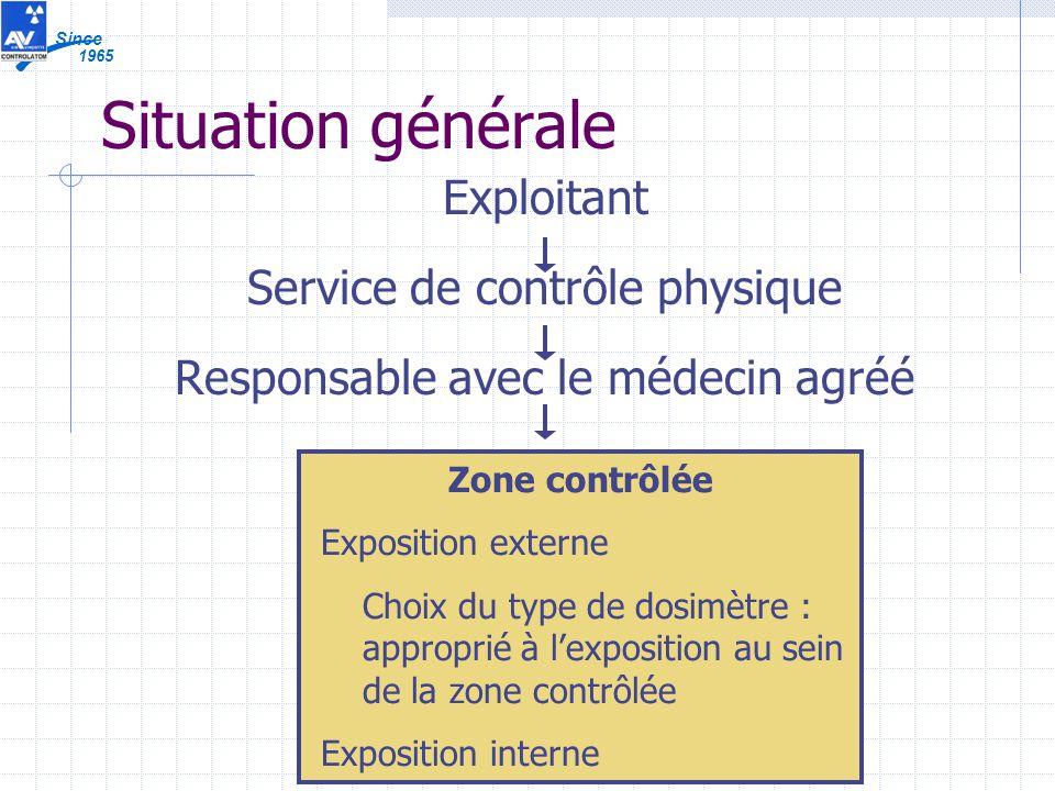 Situation générale Exploitant Service de contrôle physique