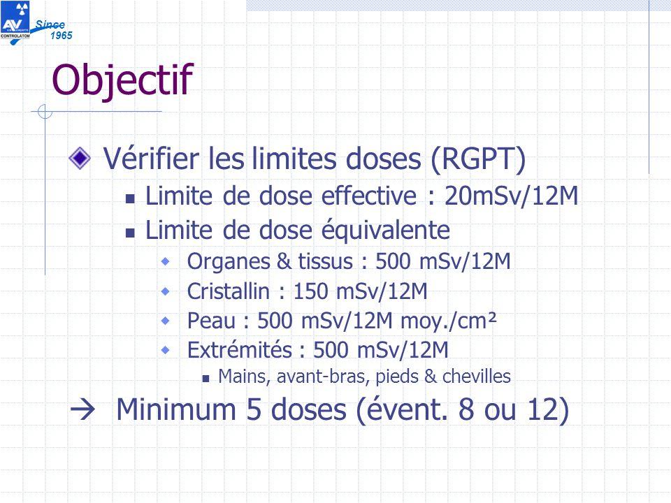 Objectif Vérifier les limites doses (RGPT)
