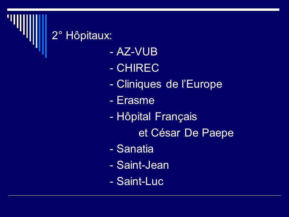 2° Hôpitaux: - AZ-VUB. - CHIREC. - Cliniques de l'Europe. - Erasme. - Hôpital Français. et César De Paepe.