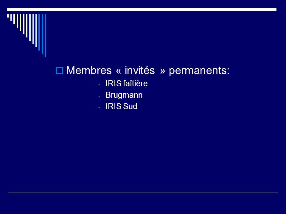 Membres « invités » permanents: