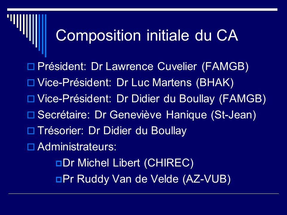 Composition initiale du CA