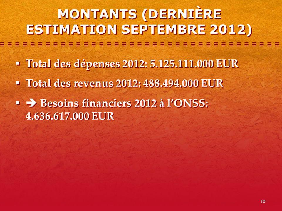 MONTANTS (DERNIÈRE ESTIMATION SEPTEMBRE 2012)