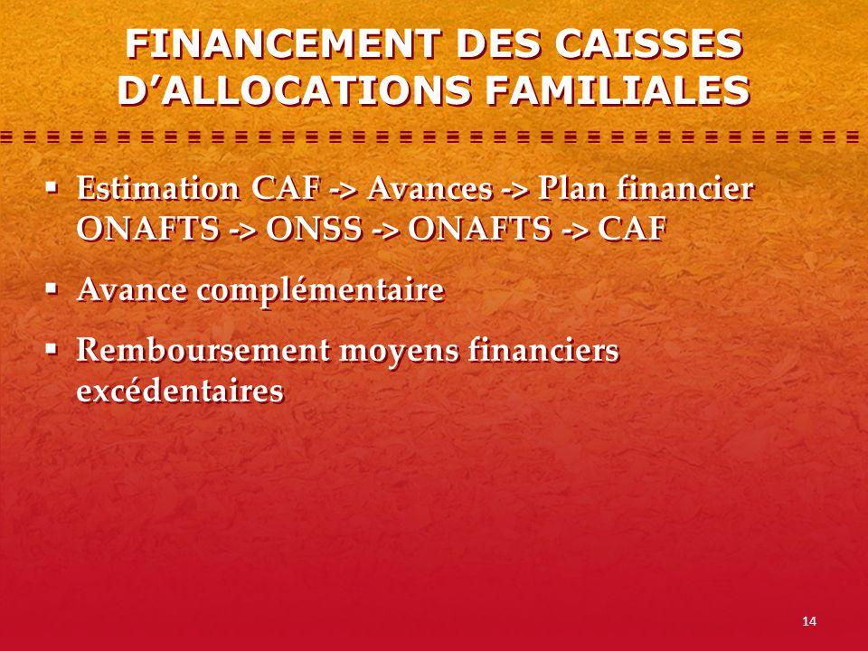 FINANCEMENT DES CAISSES D'ALLOCATIONS FAMILIALES