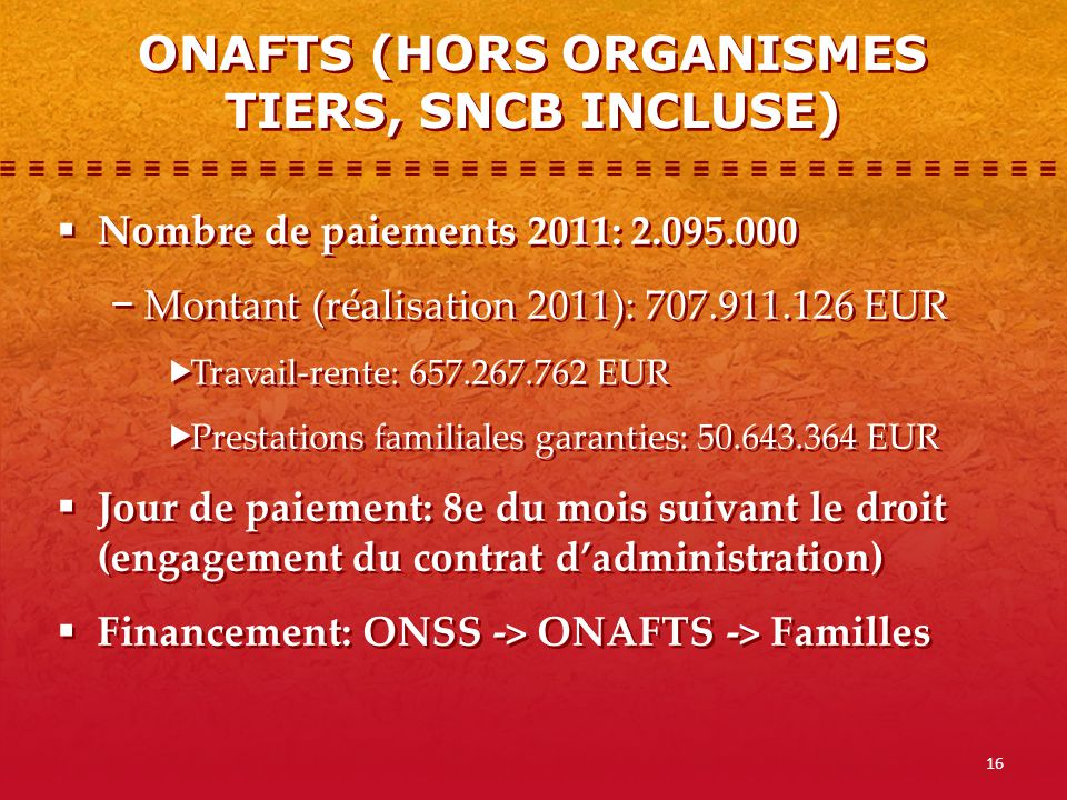 ONAFTS (HORS ORGANISMES TIERS, SNCB INCLUSE)