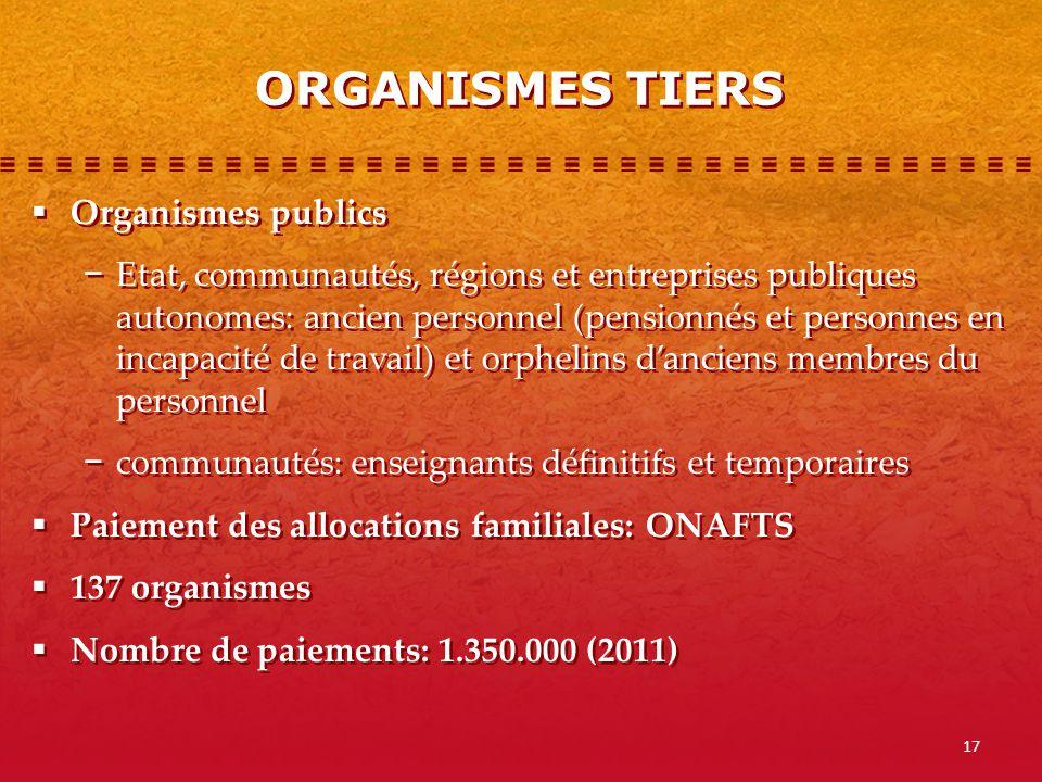 ORGANISMES TIERS Organismes publics