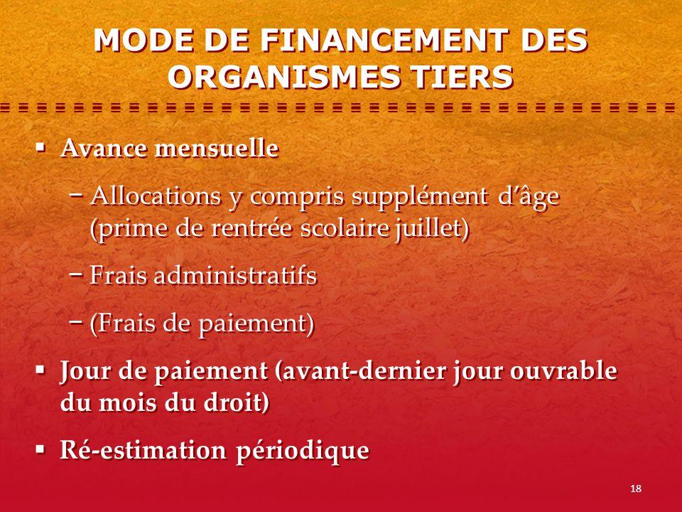 MODE DE FINANCEMENT DES ORGANISMES TIERS