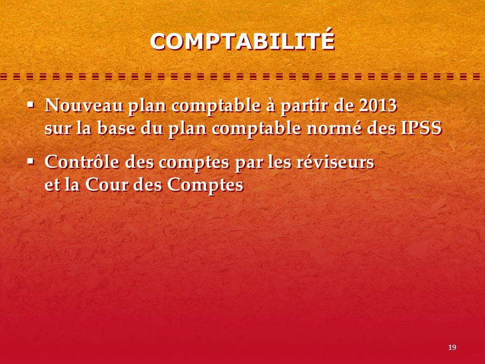 COMPTABILITÉ Nouveau plan comptable à partir de 2013 sur la base du plan comptable normé des IPSS.