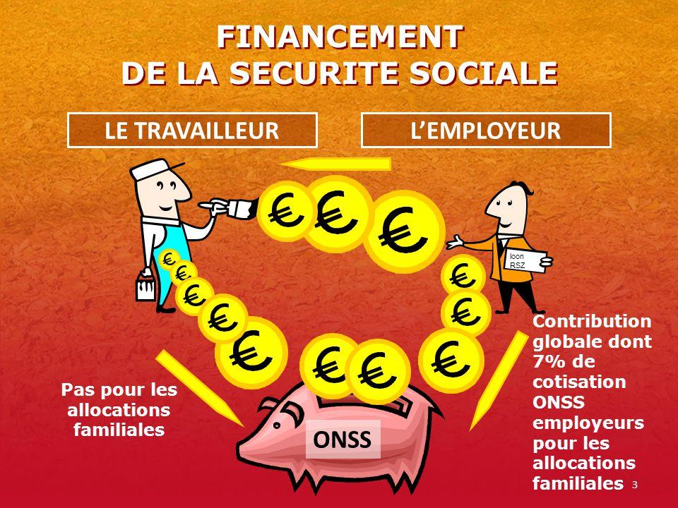 FINANCEMENT DE LA SECURITE SOCIALE