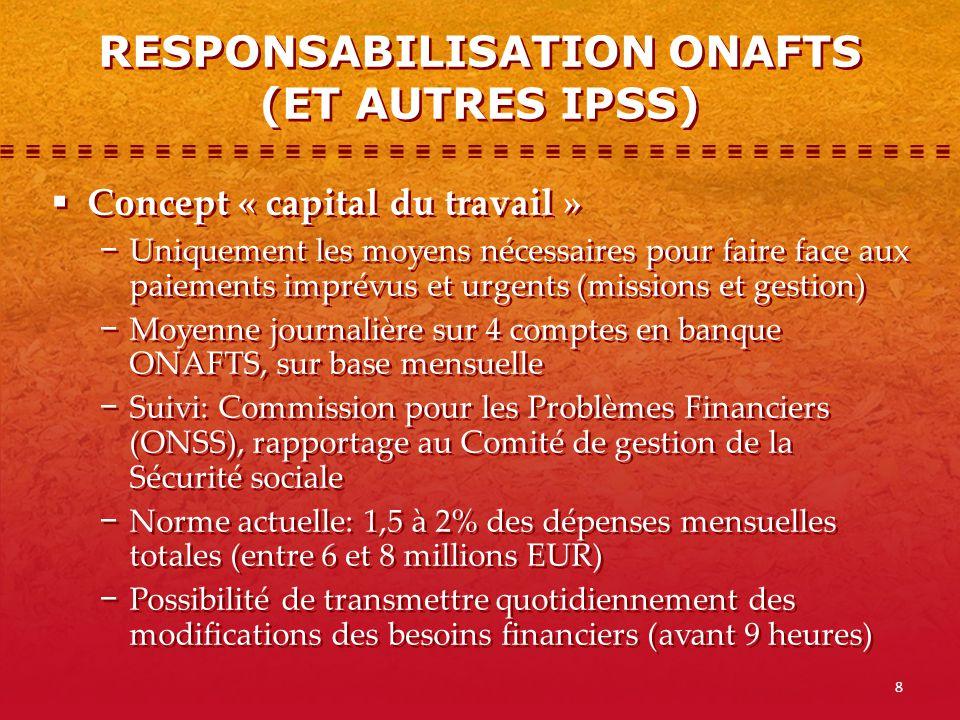 RESPONSABILISATION ONAFTS (ET AUTRES IPSS)