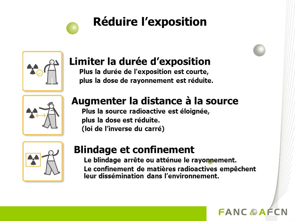 Réduire l'exposition Limiter la durée d'exposition