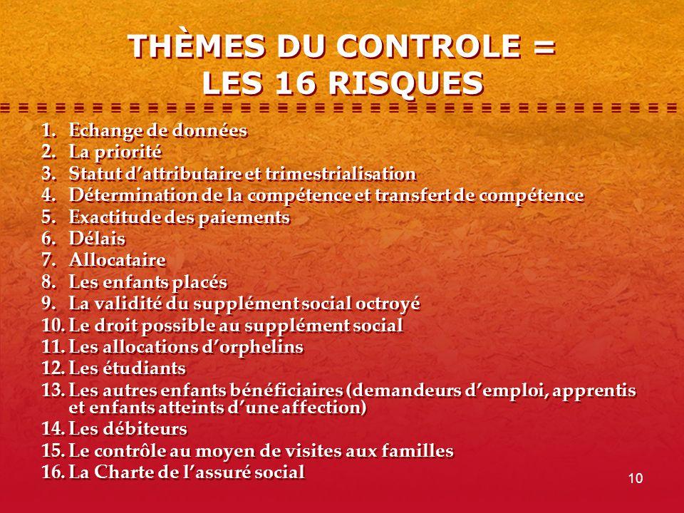 THÈMES DU CONTROLE = LES 16 RISQUES