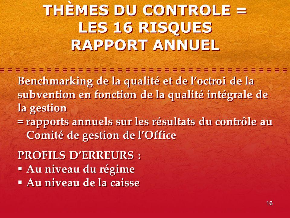 THÈMES DU CONTROLE = LES 16 RISQUES RAPPORT ANNUEL