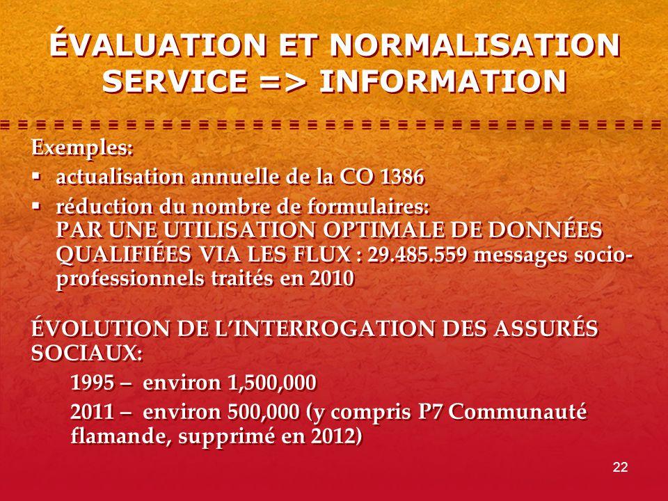 ÉVALUATION ET NORMALISATION SERVICE => INFORMATION