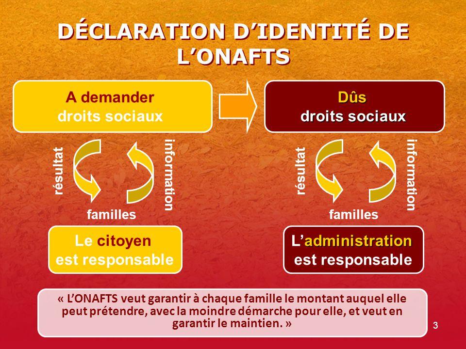 DÉCLARATION D'IDENTITÉ DE L'ONAFTS