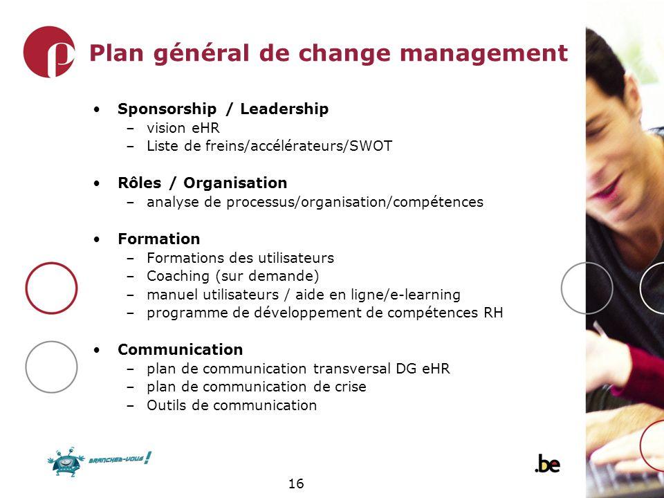 Plan général de change management