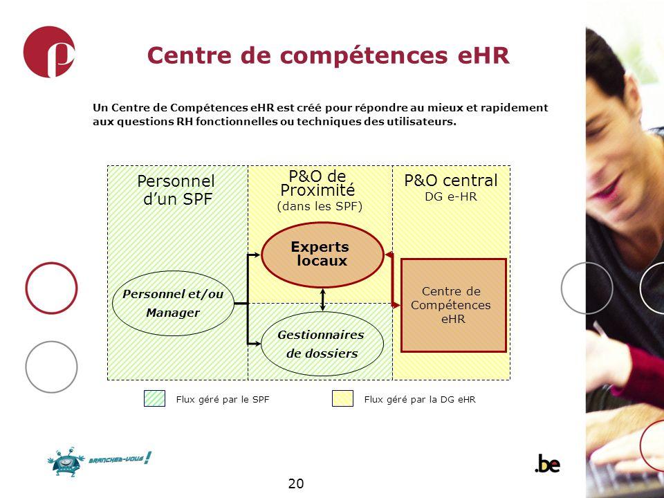 Centre de compétences eHR